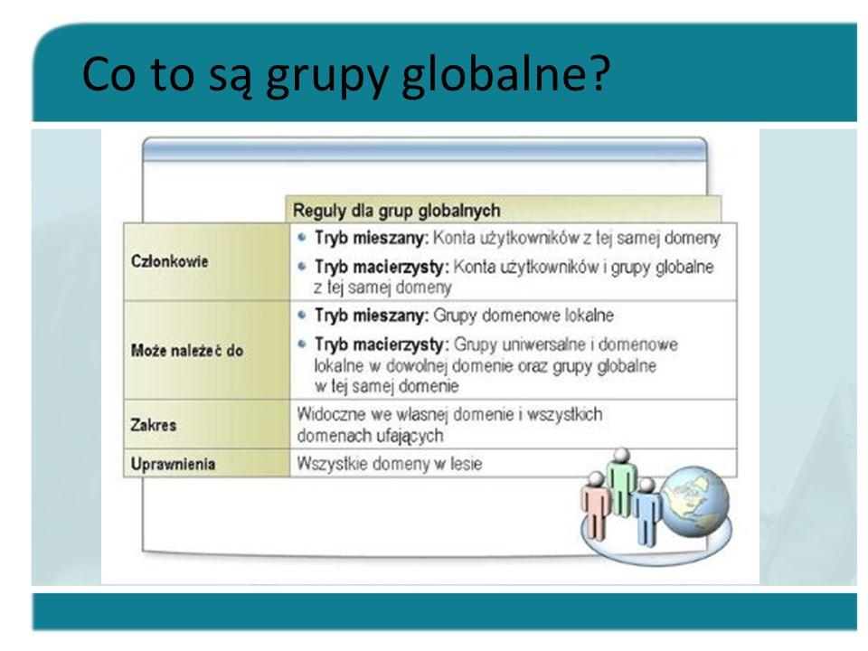 Co to są grupy globalne?