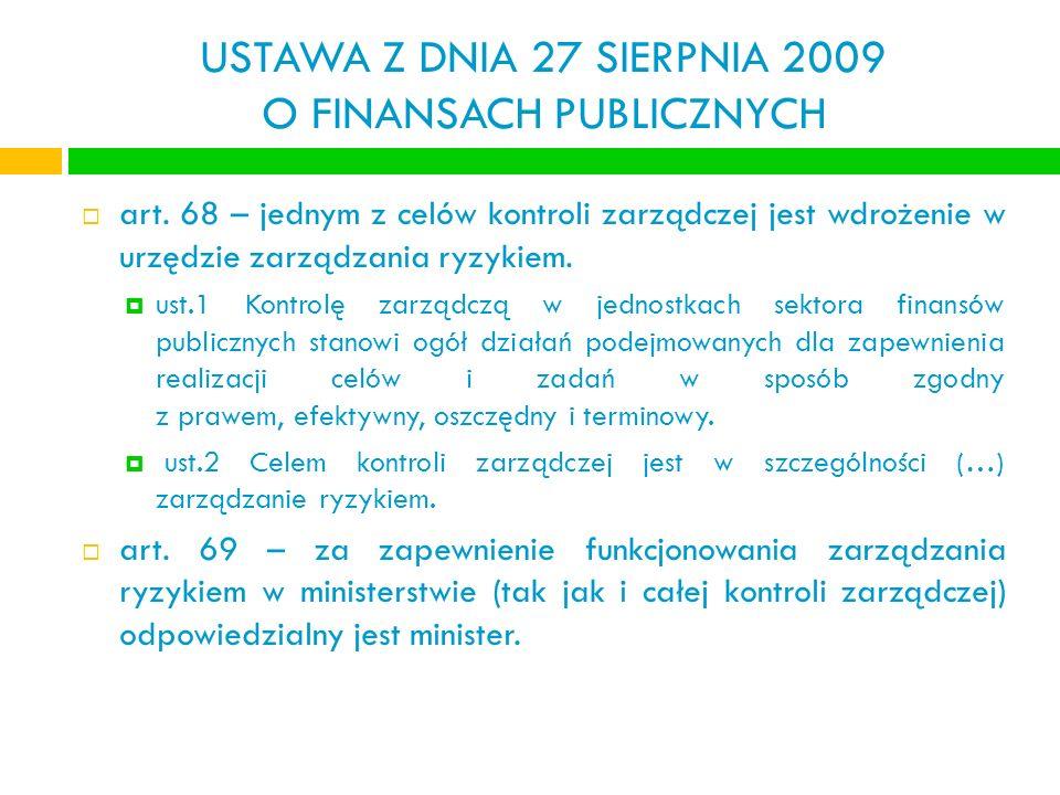 KOMUNIKAT NR 23 MINISTRA FINANSÓW Z DNIA 16 GRUDNIA 2009 W SPRAWIE STANDARDÓW KONTROLI ZARZĄDCZEJ DLA SEKTORA FINANSÓW PUBLICZNYCH Komunikat formułuje standardy kontroli zarządczej, w tym wytyczne i wskazówki w zakresie zarządzania ryzykiem skierowane do podmiotów sektora finansów publicznych.