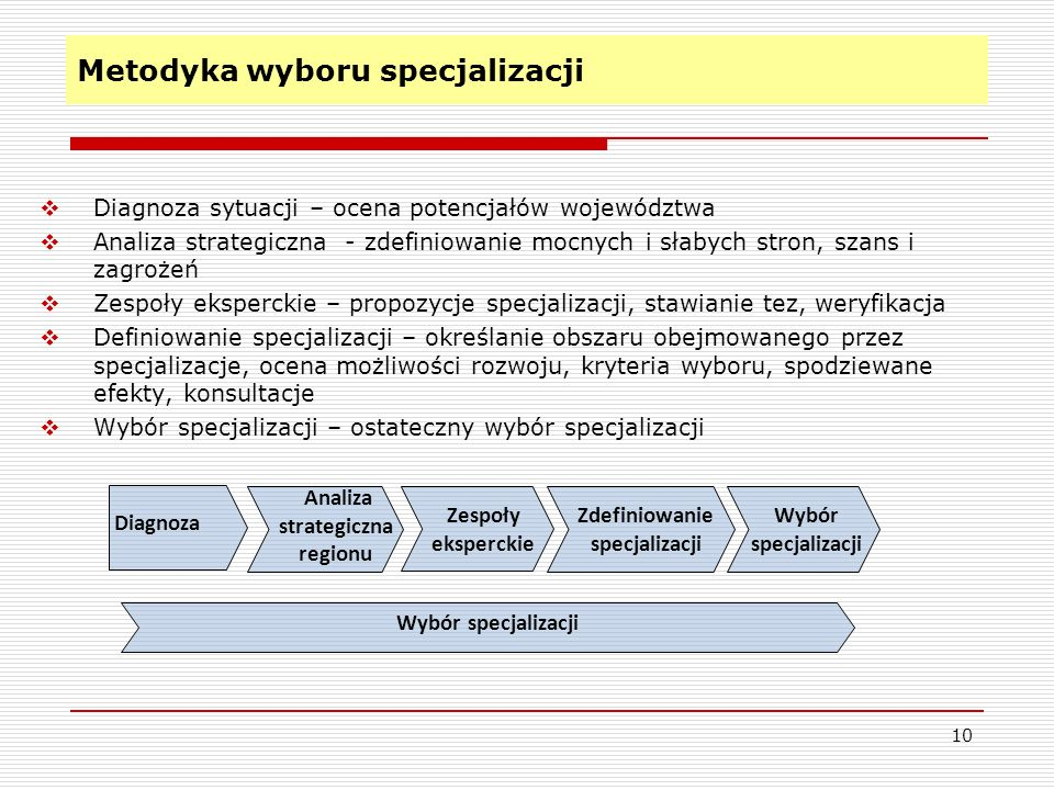 Metodyka wyboru specjalizacji 10 Diagnoza sytuacji – ocena potencjałów województwa Analiza strategiczna - zdefiniowanie mocnych i słabych stron, szans