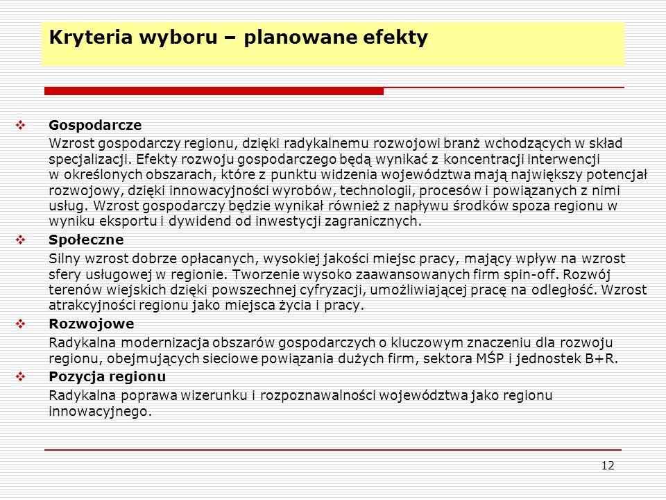 Kryteria wyboru – planowane efekty 12 Gospodarcze Wzrost gospodarczy regionu, dzięki radykalnemu rozwojowi branż wchodzących w skład specjalizacji. Ef