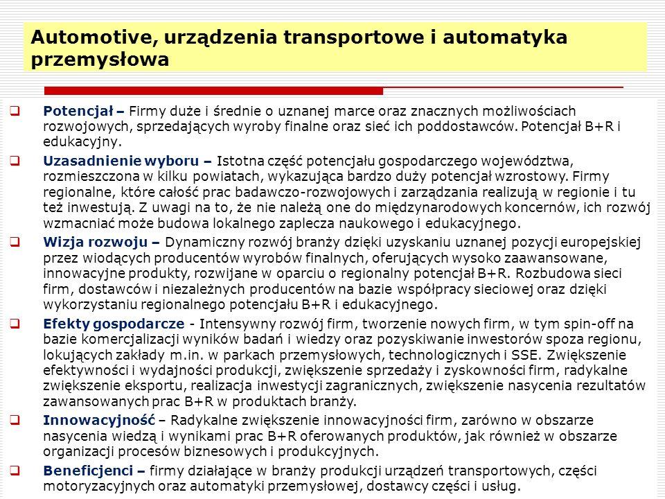 17 Automotive, urządzenia transportowe i automatyka przemysłowa Potencjał – Firmy duże i średnie o uznanej marce oraz znacznych możliwościach rozwojow