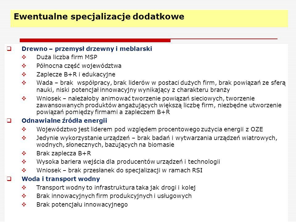 20 Ewentualne specjalizacje dodatkowe Drewno – przemysł drzewny i meblarski Duża liczba firm MSP Północna część województwa Zaplecze B+R i edukacyjne