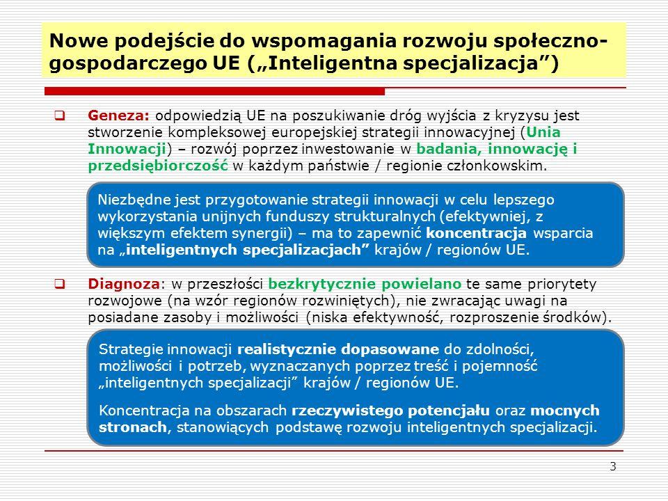 Nowe podejście do wspomagania rozwoju społeczno- gospodarczego UE (Inteligentna specjalizacja) 3 Geneza: odpowiedzią UE na poszukiwanie dróg wyjścia z