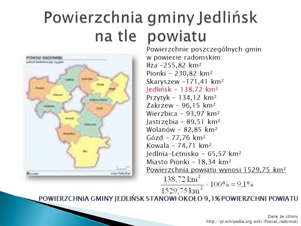 Dane ze strony http://pl.wikipedia.org/wiki/Powiat_radomski Powierzchnie poszczególnych gmin w powiecie radomskim: Iłża –255,82 km² Pionki - 230,82 km