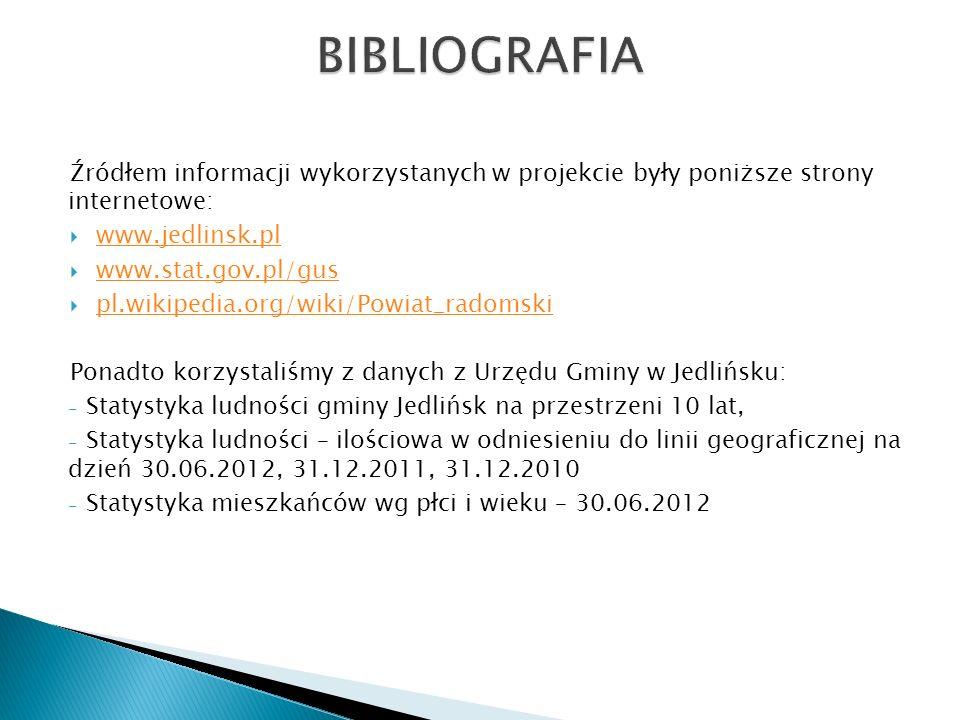 Źródłem informacji wykorzystanych w projekcie były poniższe strony internetowe: www.jedlinsk.pl www.stat.gov.pl/gus pl.wikipedia.org/wiki/Powiat_radom