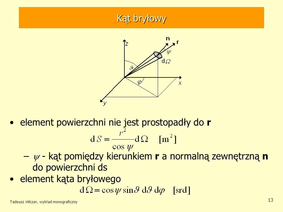 Kąt bryłowy element powierzchni nie jest prostopadły do r – - kąt pomiędzy kierunkiem r a normalną zewnętrzną n do powierzchni ds element kąta bryłowe