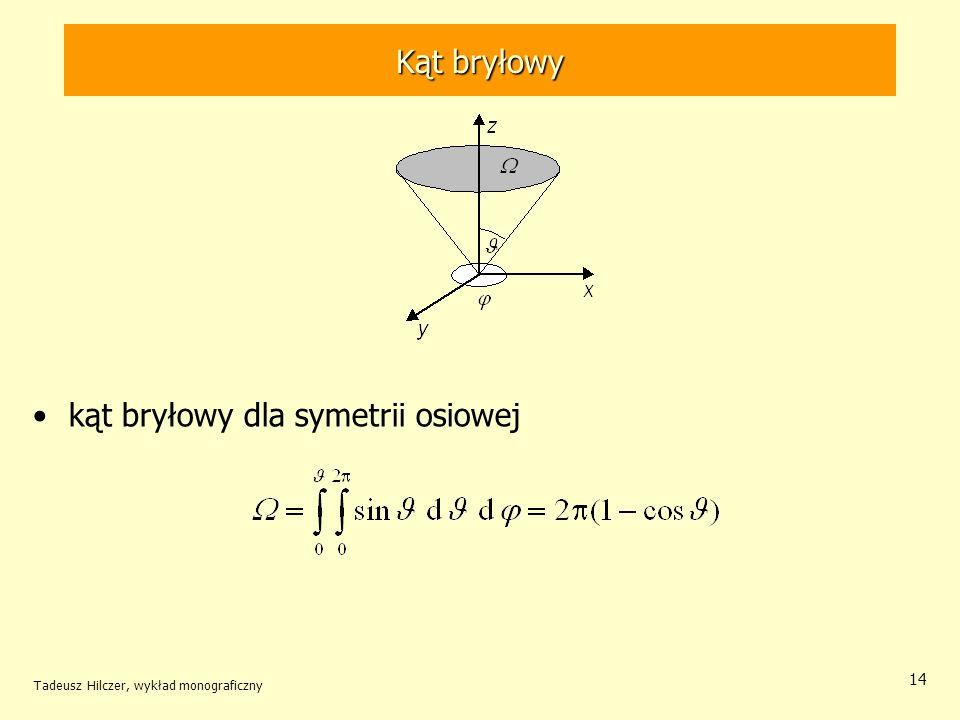 Kąt bryłowy Tadeusz Hilczer, wykład monograficzny 14 kąt bryłowy dla symetrii osiowej