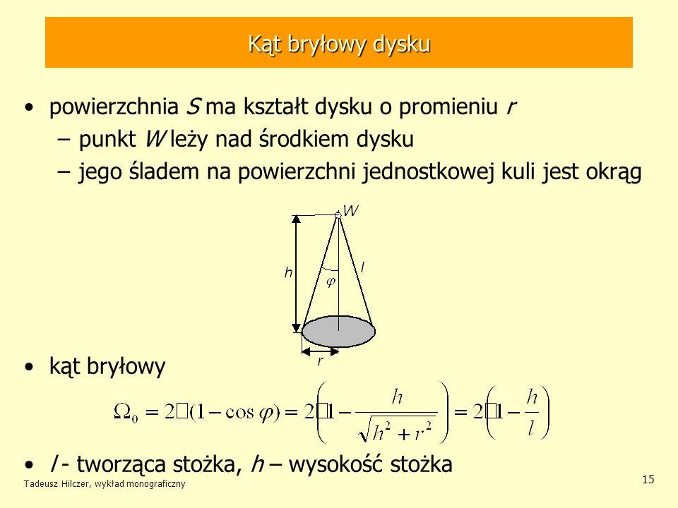 Kąt bryłowy dysku powierzchnia S ma kształt dysku o promieniu r –punkt W leży nad środkiem dysku –jego śladem na powierzchni jednostkowej kuli jest ok