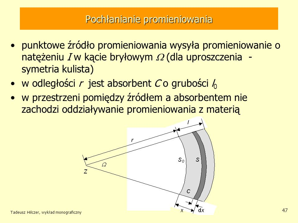 Pochłanianie promieniowania punktowe źródło promieniowania wysyła promieniowanie o natężeniu I w kącie bryłowym (dla uproszczenia - symetria kulista)