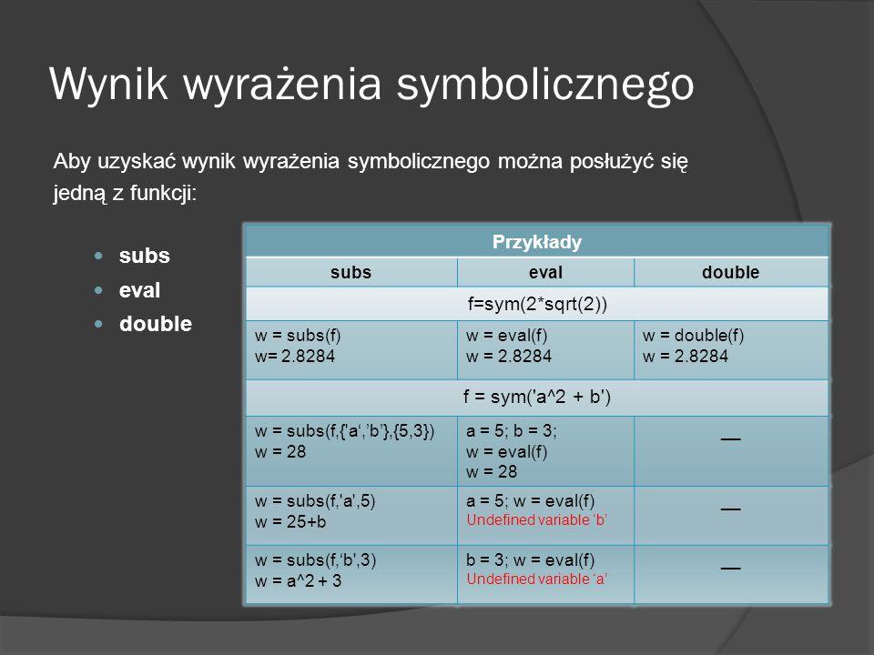 Wynik wyrażenia symbolicznego Aby uzyskać wynik wyrażenia symbolicznego można posłużyć się jedną z funkcji: subs eval double Przykłady subsevaldouble