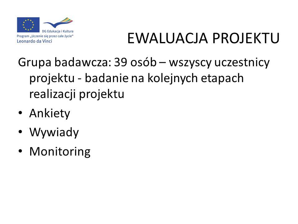 EWALUACJA PROJEKTU Grupa badawcza: 39 osób – wszyscy uczestnicy projektu - badanie na kolejnych etapach realizacji projektu Ankiety Wywiady Monitoring