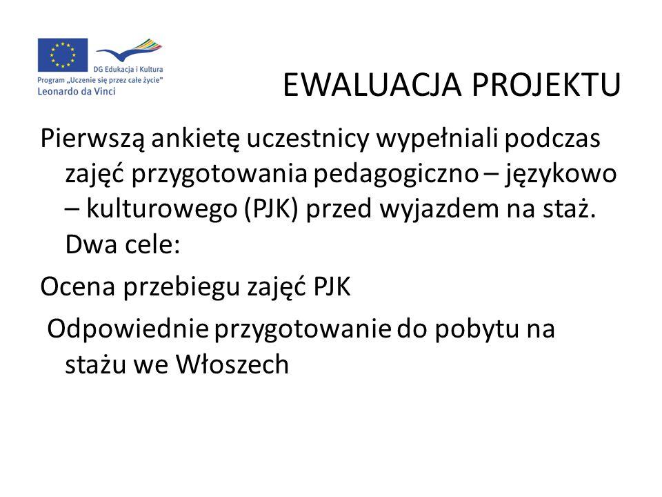 EWALUACJA PROJEKTU Pierwszą ankietę uczestnicy wypełniali podczas zajęć przygotowania pedagogiczno – językowo – kulturowego (PJK) przed wyjazdem na st