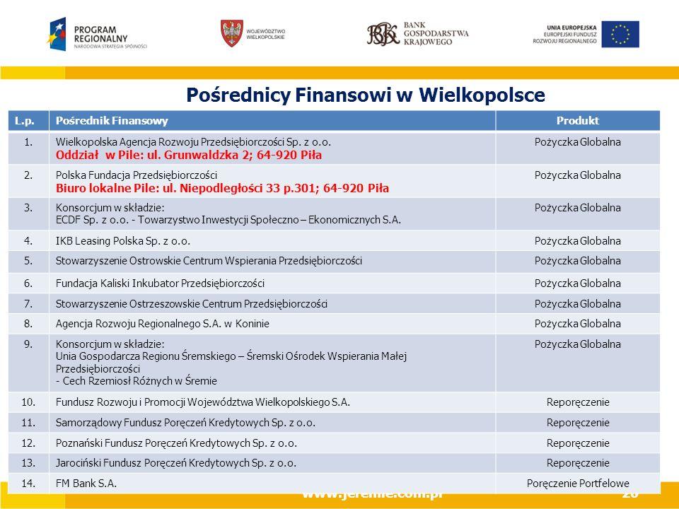 www.jeremie.com.pl20 Pośrednicy Finansowi w Wielkopolsce L.p.Pośrednik FinansowyProdukt 1.Wielkopolska Agencja Rozwoju Przedsiębiorczości Sp. z o.o. O