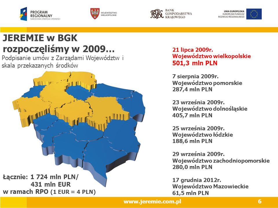 JEREMIE w BGK rozpoczęliśmy w 2009… 21 lipca 2009r. Województwo wielkopolskie 501,3 mln PLN 7 sierpnia 2009r. Województwo pomorskie 287,4 mln PLN 23 w