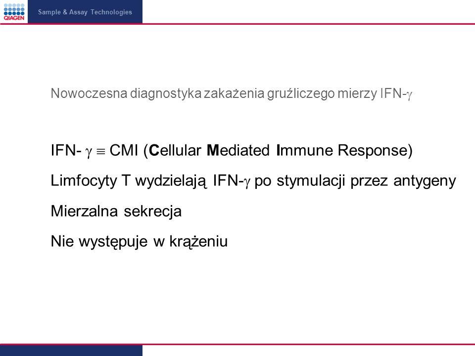 Sample & Assay Technologies Nowoczesna diagnostyka zakażenia gruźliczego mierzy IFN- IFN- CMI (Cellular Mediated Immune Response) Limfocyty T wydzielają IFN- po stymulacji przez antygeny Mierzalna sekrecja Nie występuje w krążeniu