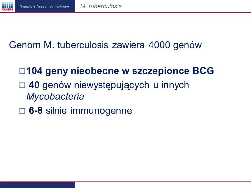 Sample & Assay Technologies M.tuberculosis Genom M.