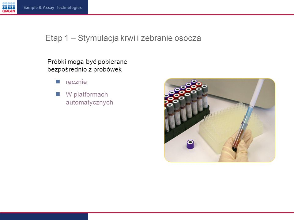 Sample & Assay Technologies Etap 1 – Stymulacja krwi i zebranie osocza Próbki mogą być pobierane bezpośrednio z probówek ręcznie W platformach automatycznych