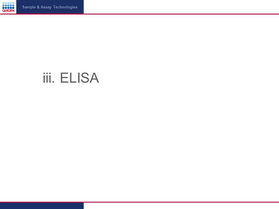 iii. ELISA