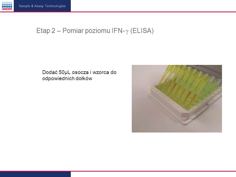 Sample & Assay Technologies Etap 2 – Pomiar poziomu IFN- γ (ELISA) Dodać 50μL osocza i wzorca do odpowiednich dołków