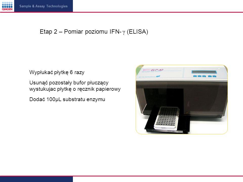 Sample & Assay Technologies Etap 2 – Pomiar poziomu IFN- γ (ELISA) Wypłukać płytkę 6 razy Usunąć pozostały bufor płuczący wystukujac płytkę o ręcznik papierowy Dodać 100µL substratu enzymu