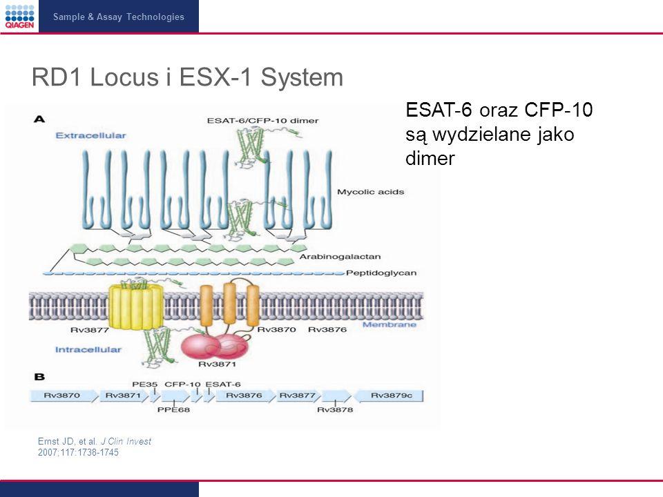 Sample & Assay Technologies RD1 Locus i ESX-1 System Ernst JD, et al.
