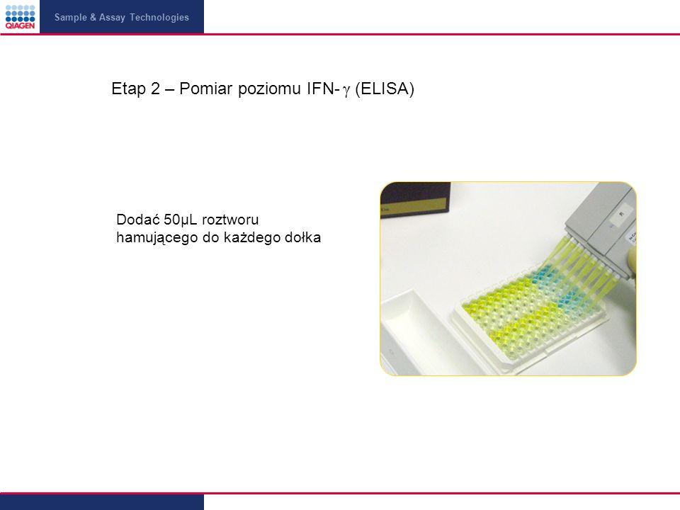 Sample & Assay Technologies Etap 2 – Pomiar poziomu IFN- γ (ELISA) Dodać 50μL roztworu hamującego do każdego dołka