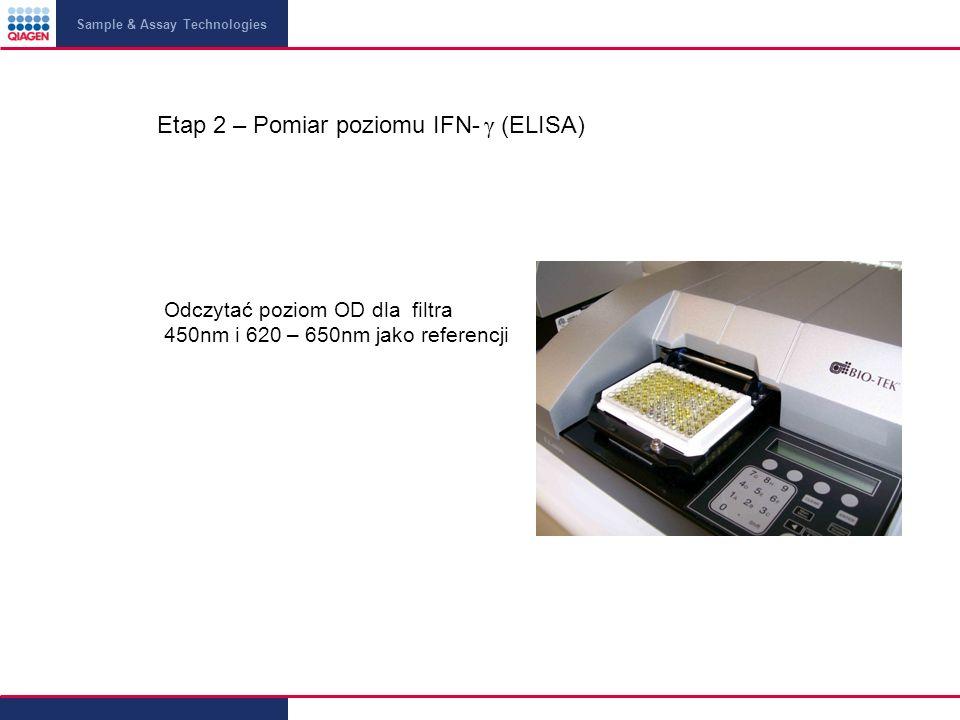 Sample & Assay Technologies Etap 2 – Pomiar poziomu IFN- γ (ELISA) Odczytać poziom OD dla filtra 450nm i 620 – 650nm jako referencji