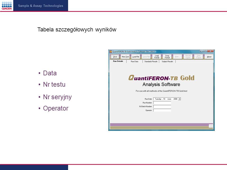 Sample & Assay Technologies Tabela szczegółowych wyników Operator Data Nr testu Nr seryjny