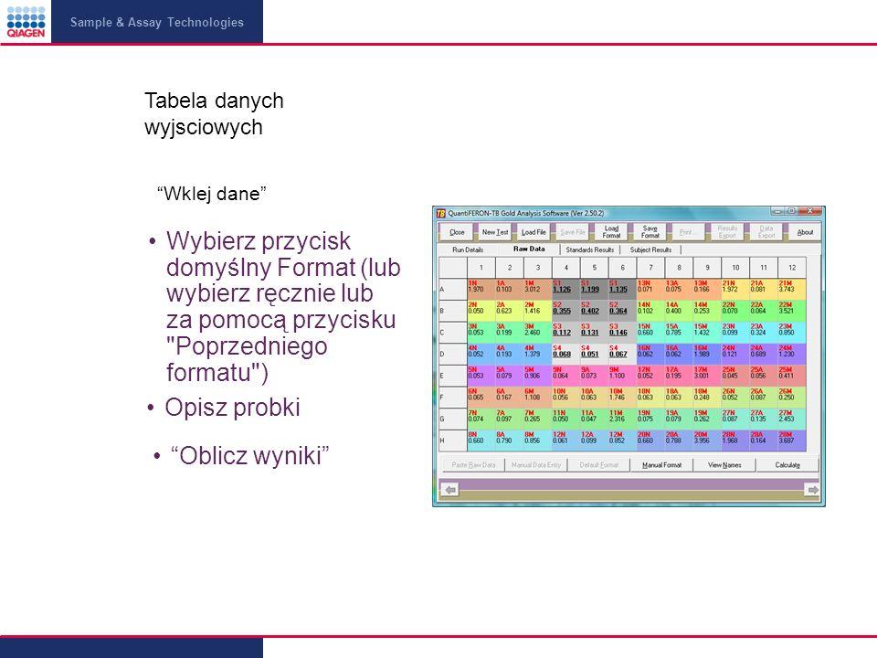 Sample & Assay Technologies Wklej dane Tabela danych wyjsciowych Wybierz przycisk domyślny Format (lub wybierz ręcznie lub za pomocą przycisku Poprzedniego formatu ) Opisz probki Oblicz wyniki