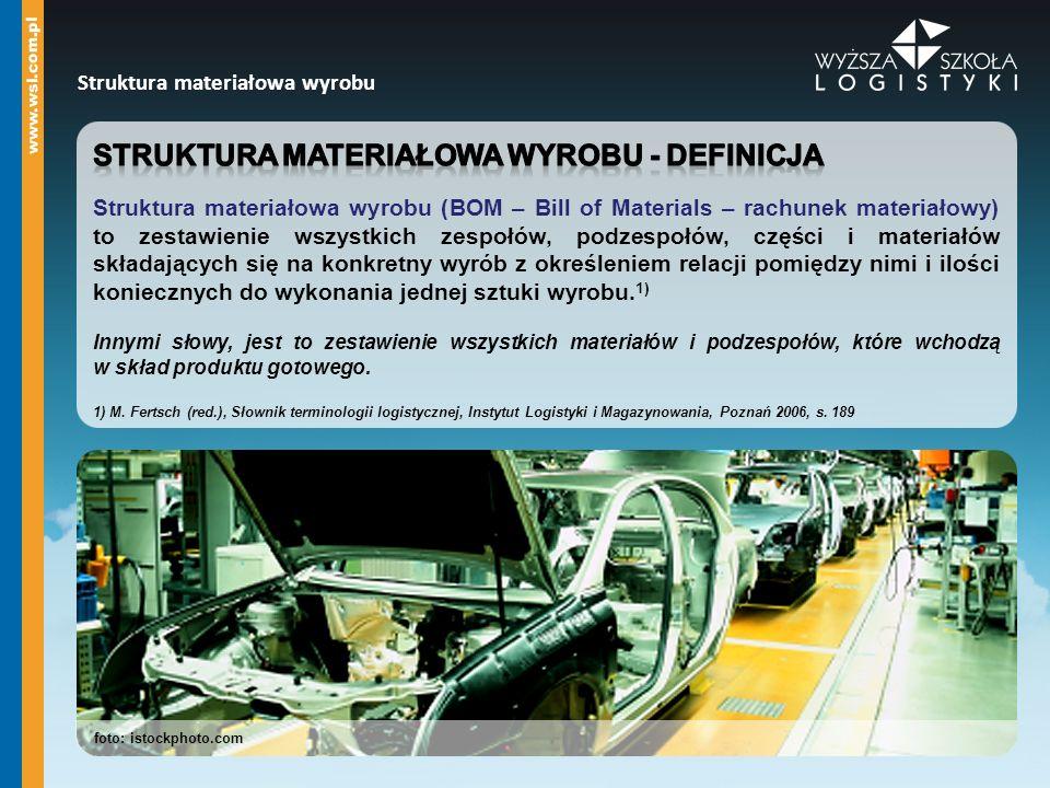 Struktura materiałowa wyrobu foto: istockphoto.com