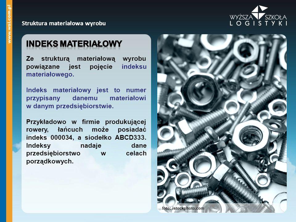 Struktura materiałowa wyrobu Poziom 0 (poziom wyrobu) Czujnik elektryczny MR – 24 (1) Poziom 1 (poziom półwyrobu) Układ pomiarowy MCFK-1 (1) Bateria R-33 (2) Konstrukcja KCF-33 (1) Poziom 2 (poziom zespołu) Przyciski AK-48 (12) Obudowa JKM-51 (1) Wyświetlacz cyfrowy KH-1980 (1)