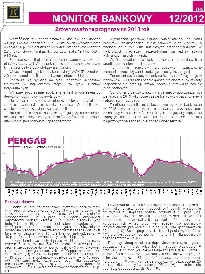 Monitor Bankowy 12/2012 2 Depozyty walutowe Oceny.