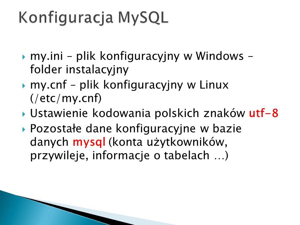 my.ini – plik konfiguracyjny w Windows – folder instalacyjny my.cnf – plik konfiguracyjny w Linux (/etc/my.cnf) Ustawienie kodowania polskich znaków u