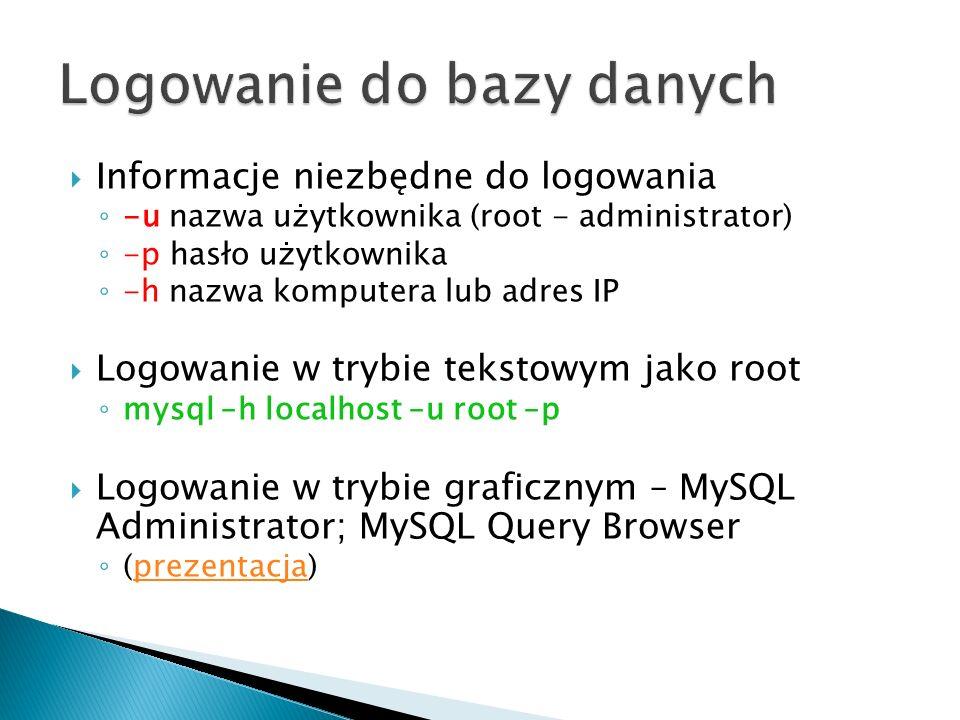 Informacje niezbędne do logowania -u nazwa użytkownika (root - administrator) -p hasło użytkownika -h nazwa komputera lub adres IP Logowanie w trybie