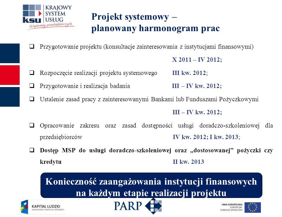 Projekt systemowy – planowany harmonogram prac Przygotowanie projektu (konsultacje zainteresowania z instytucjami finansowymi) X 2011 – IV 2012; Rozpoczęcie realizacji projektu systemowego III kw.