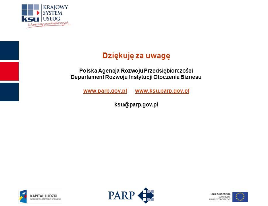 12 Dziękuję za uwagę Polska Agencja Rozwoju Przedsiębiorczości Departament Rozwoju Instytucji Otoczenia Biznesu www.parp.gov.plwww.parp.gov.pl www.ksu.parp.gov.plwww.ksu.parp.gov.pl ksu@parp.gov.pl