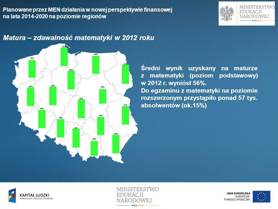 Matura – zdawalność matematyki w 2012 roku Średni wynik uzyskany na maturze z matematyki (poziom podstawowy) w 2012 r. wyniósł 56%. Do egzaminu z mate