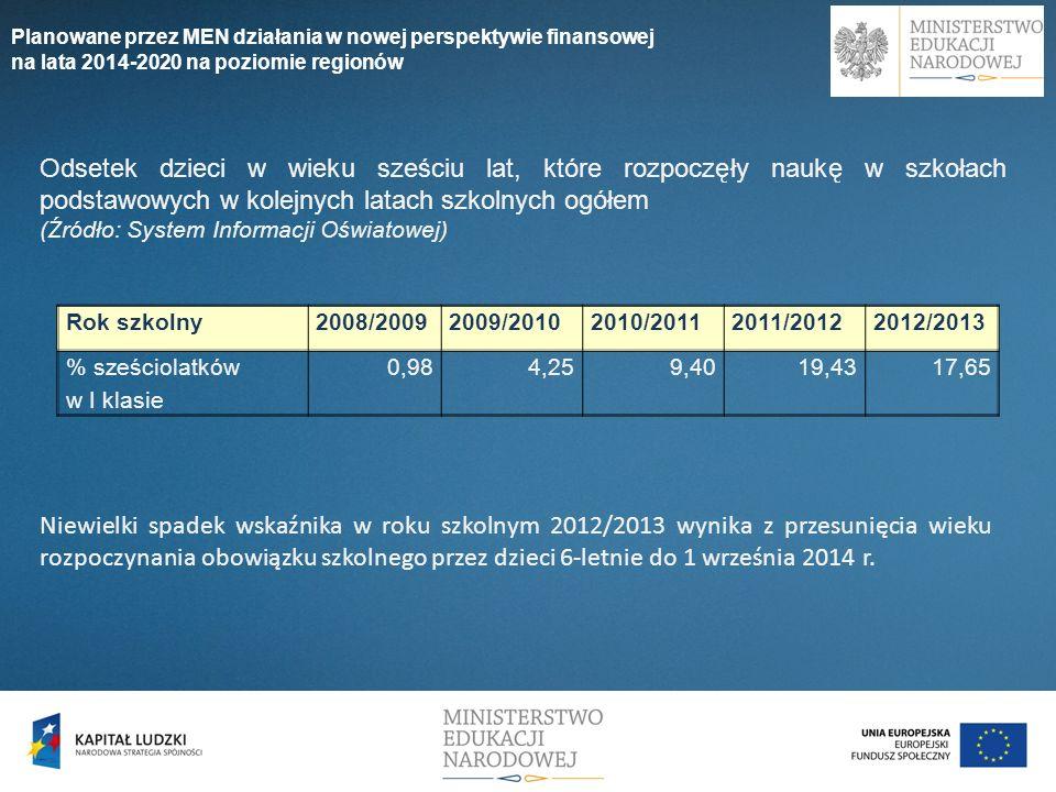 Rok szkolny2008/20092009/20102010/20112011/20122012/2013 % sześciolatków w I klasie 0,984,259,4019,4317,65 Odsetek dzieci w wieku sześciu lat, które r