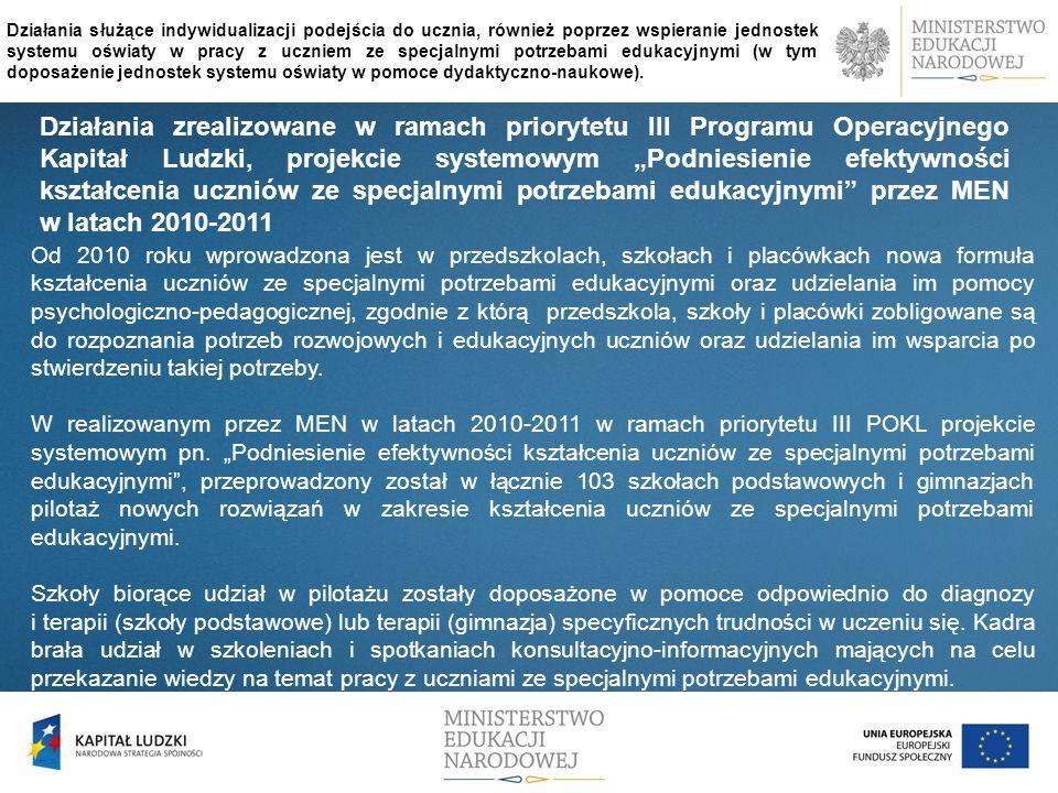 Działania zrealizowane w ramach priorytetu III Programu Operacyjnego Kapitał Ludzki, projekcie systemowym Podniesienie efektywności kształcenia ucznió