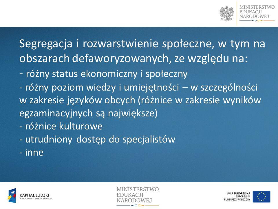 Segregacja i rozwarstwienie społeczne, w tym na obszarach defaworyzowanych, ze względu na: - różny status ekonomiczny i społeczny - różny poziom wiedz