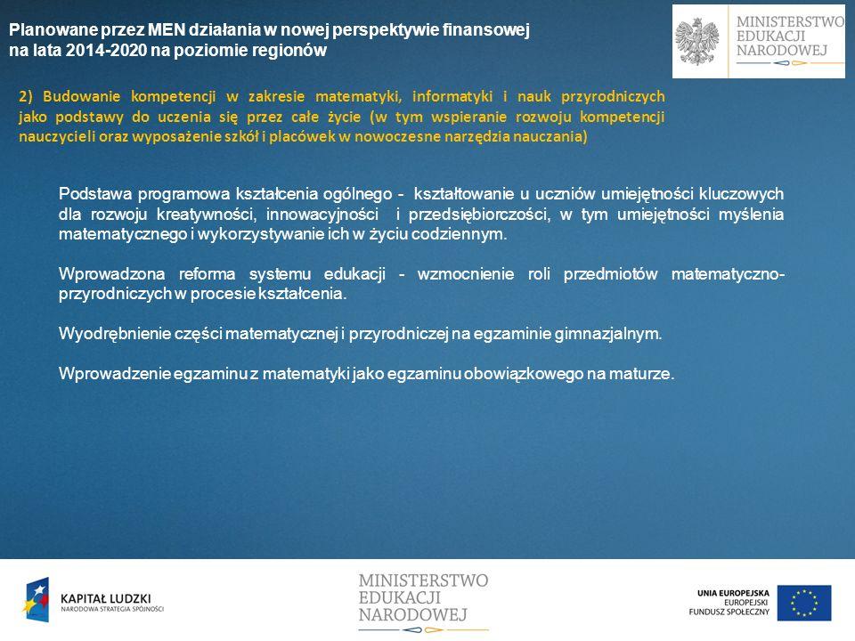 Działania zrealizowane w ramach priorytetu III Programu Operacyjnego Kapitał Ludzki, projekcie systemowym Podniesienie efektywności kształcenia uczniów ze specjalnymi potrzebami edukacyjnymi przez MEN w latach 2010-2011 Działania służące indywidualizacji podejścia do ucznia, również poprzez wspieranie jednostek systemu oświaty w pracy z uczniem ze specjalnymi potrzebami edukacyjnymi (w tym doposażenie jednostek systemu oświaty w pomoce dydaktyczno-naukowe).
