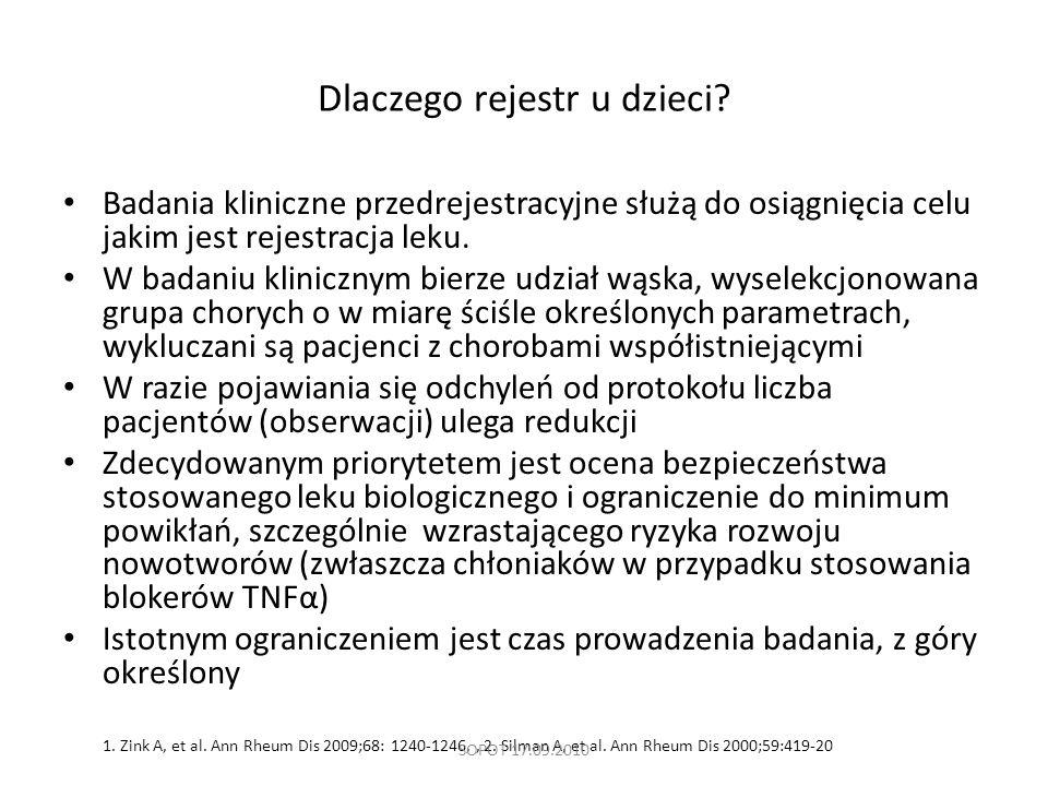 Wyniki polskiego rejestru leczenia biologicznego MIZS przy Polskim Towarzystwie Reumatologicznym Liczba ośrodków uczestniczących w badaniu: 17 Liczba badaczy aktywnych: 47 Liczba zgłoszonych pacjentów: 296 (276*) Liczba pacjentów z zarejestrowanymi wizytami: 224 (202*) Dziewczynek: 195 (183*) Chłopców: 101 (93*) Liczba ankiet skończonych :1375 (1144*) *dane z lutego 2010 SOPOT 17.09.2010