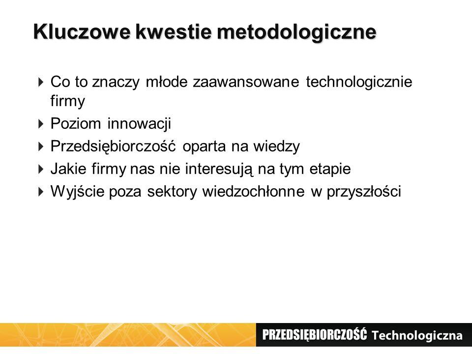 Kluczowe kwestie metodologiczne Co to znaczy młode zaawansowane technologicznie firmy Poziom innowacji Przedsiębiorczość oparta na wiedzy Jakie firmy
