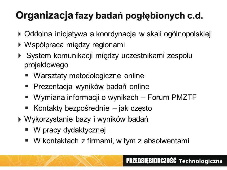 Organizacja fazy badań pogłębionych c.d. Oddolna inicjatywa a koordynacja w skali ogólnopolskiej Współpraca między regionami System komunikacji między