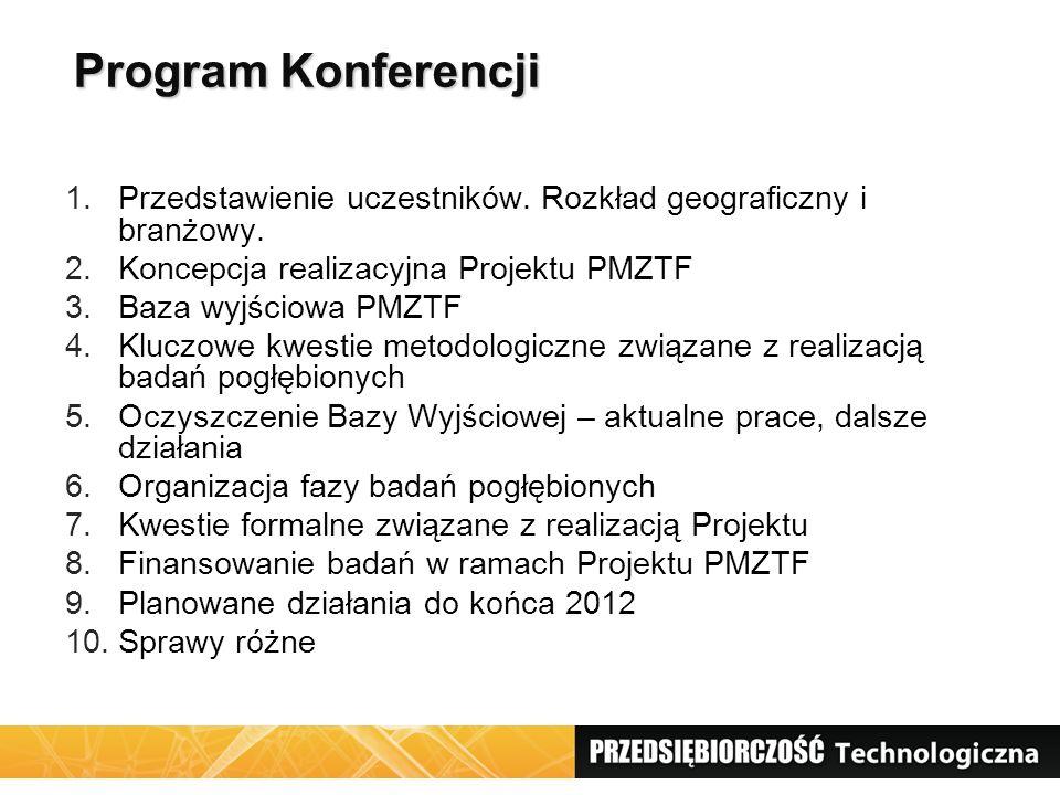 Program Konferencji 1.Przedstawienie uczestników. Rozkład geograficzny i branżowy. 2.Koncepcja realizacyjna Projektu PMZTF 3.Baza wyjściowa PMZTF 4.Kl