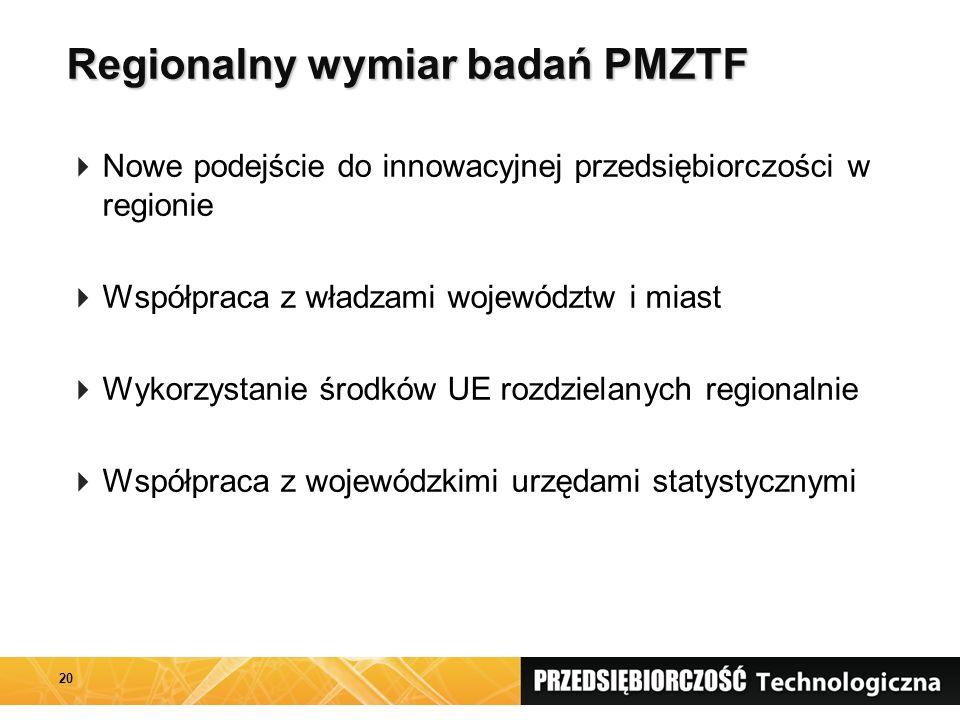 Regionalny wymiar badań PMZTF Nowe podejście do innowacyjnej przedsiębiorczości w regionie Współpraca z władzami województw i miast Wykorzystanie środków UE rozdzielanych regionalnie Współpraca z wojewódzkimi urzędami statystycznymi 20