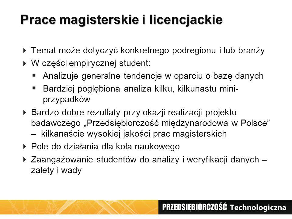 Prace magisterskie i licencjackie Temat może dotyczyć konkretnego podregionu i lub branży W części empirycznej student: Analizuje generalne tendencje w oparciu o bazę danych Bardziej pogłębiona analiza kilku, kilkunastu mini- przypadków Bardzo dobre rezultaty przy okazji realizacji projektu badawczego Przedsiębiorczość międzynarodowa w Polsce – kilkanaście wysokiej jakości prac magisterskich Pole do działania dla koła naukowego Zaangażowanie studentów do analizy i weryfikacji danych – zalety i wady