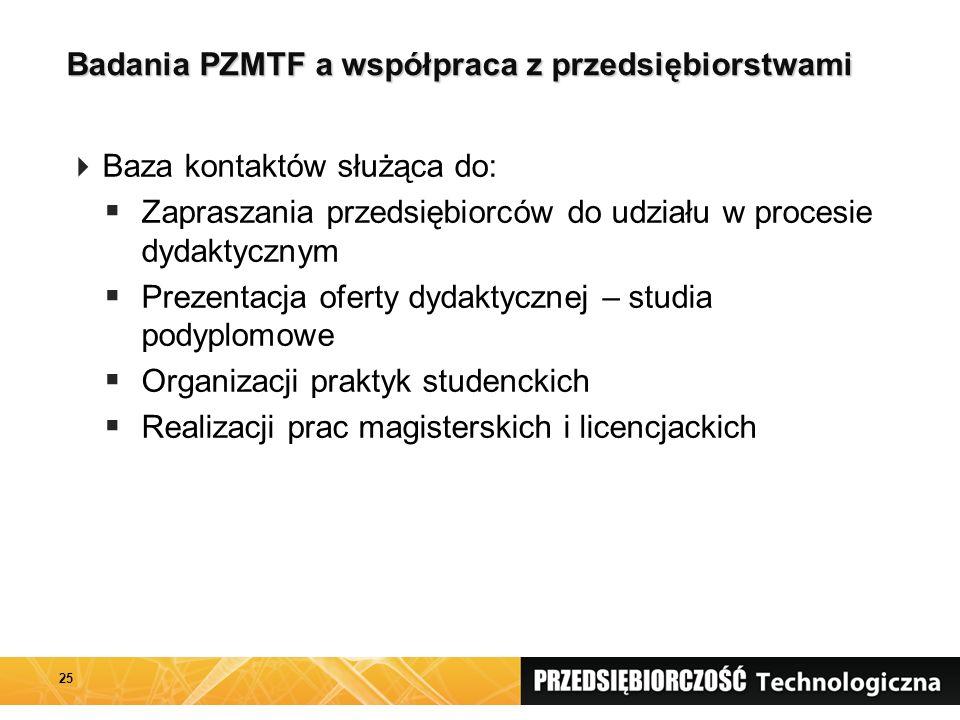 Badania PZMTF a współpraca z przedsiębiorstwami Baza kontaktów służąca do: Zapraszania przedsiębiorców do udziału w procesie dydaktycznym Prezentacja