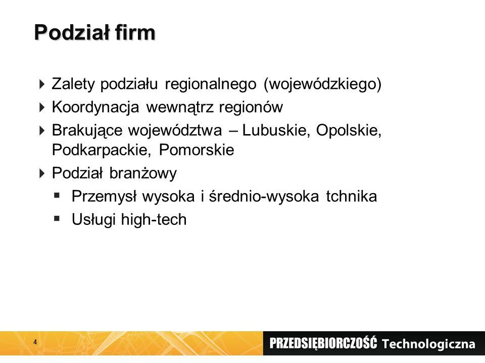 Podział firm Zalety podziału regionalnego (wojewódzkiego) Koordynacja wewnątrz regionów Brakujące województwa – Lubuskie, Opolskie, Podkarpackie, Pomo