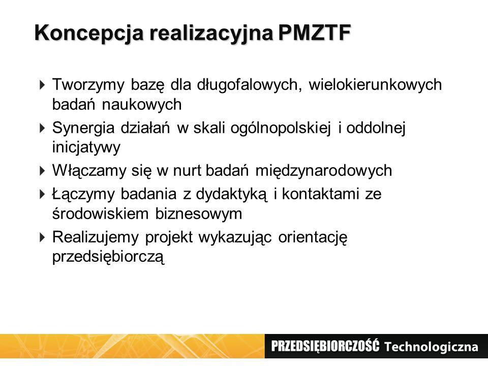 Koncepcja realizacyjna PMZTF Tworzymy bazę dla długofalowych, wielokierunkowych badań naukowych Synergia działań w skali ogólnopolskiej i oddolnej ini